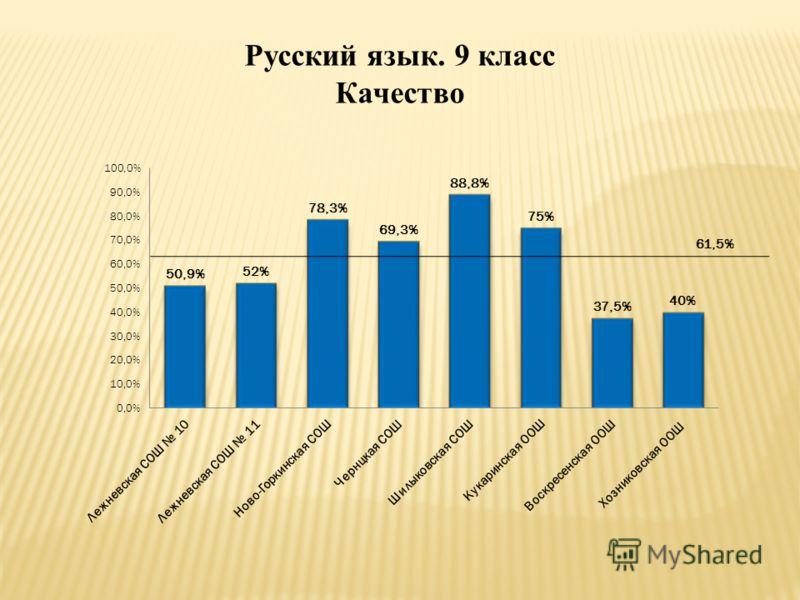 Русский язык. 9 класс Качество 61,5%