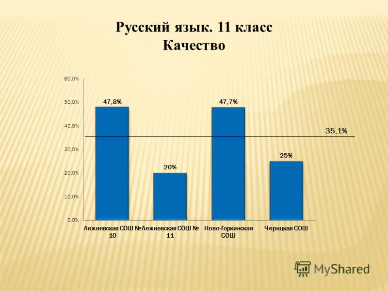Русский язык. 11 класс Качество 35,1%
