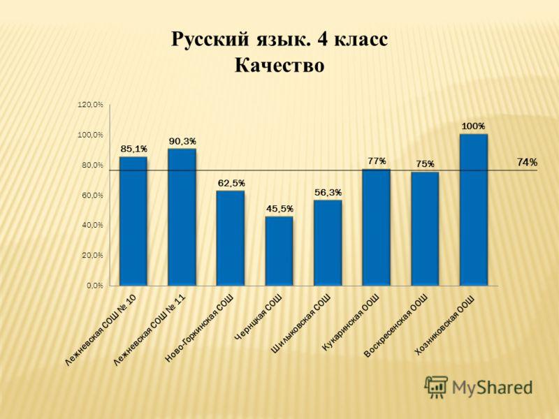Русский язык. 4 класс Качество 74%
