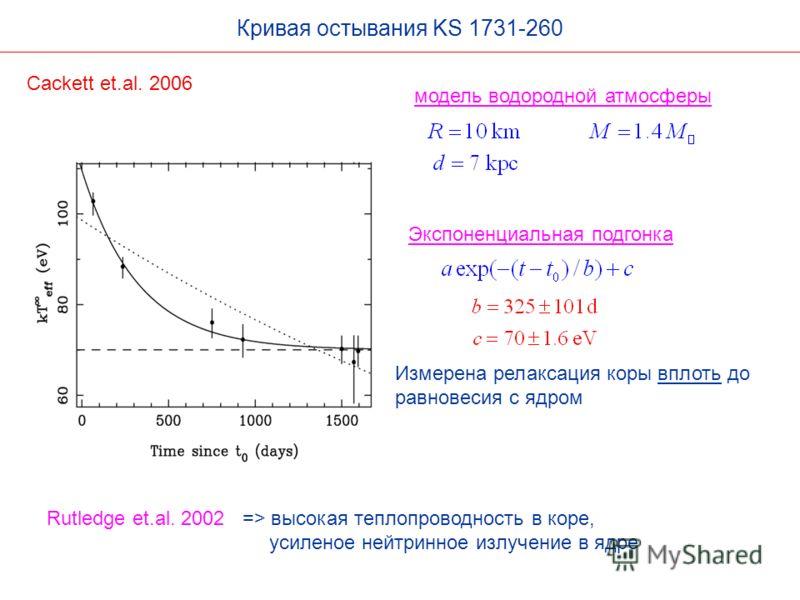 Кривая остывания KS 1731-260 Cackett et.al. 2006 модель водородной атмосферы Экспоненциальная подгонка Измерена релаксация коры вплоть до равновесия с ядром Rutledge et.al. 2002 => высокая теплопроводность в коре, усиленое нейтринное излучение в ядре