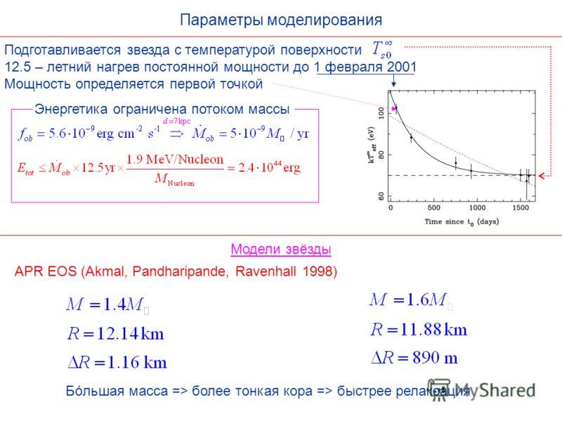 Параметры моделирования Подготавливается звезда с температурой поверхности 12.5 – летний нагрев постоянной мощности до 1 февраля 2001 Мощность определяется первой точкой Бόльшая масса => более тонкая кора => быстрее релаксация Модели звёзды Энергетик
