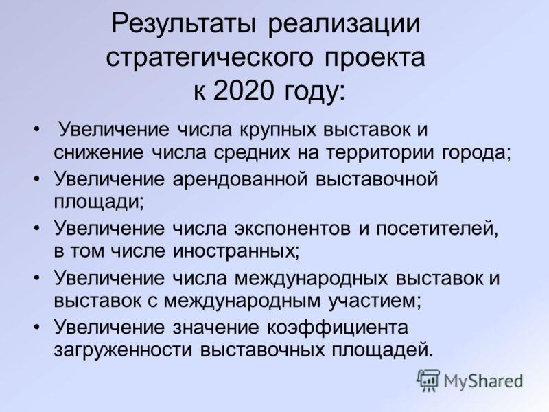 Результаты реализации стратегического проекта к 2020 году: Увеличение числа крупных выставок и снижение числа средних на территории города; Увеличение арендованной выставочной площади; Увеличение числа экспонентов и посетителей, в том числе иностранн