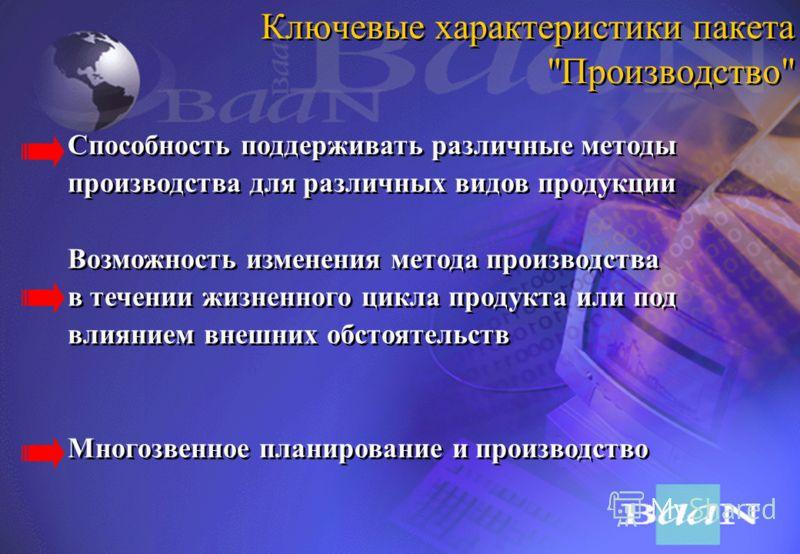 Производство Сбыт, снабжение, склады Финансы Процесс Планирование с учетом ограничений Проект