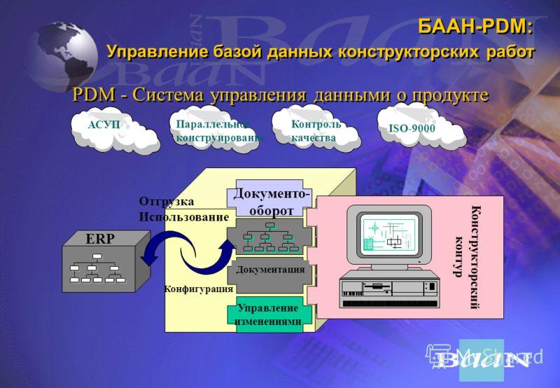Циклическое планирование (Оптимизация переналадки) Циклическое планирование (Оптимизация переналадки) Три шага процедуры планирования: 1.Определение циклов и времени цикла по каждому продукту 2.Генерация и упорядочивание производственных запусков 3.А