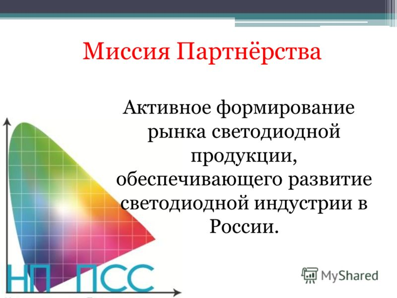 Миссия Партнёрства Активное формирование рынка светодиодной продукции, обеспечивающего развитие светодиодной индустрии в России.