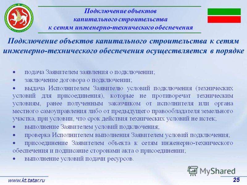 Подключение объектов капитального строительства к сетям инженерно-технического обеспечения 25 www.kt.tatar.ru Подключение объектов капитального строительства к сетям инженерно-технического обеспечения осуществляется в порядке