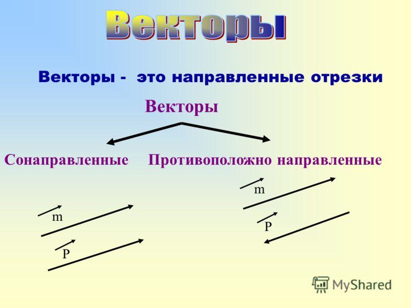 Векторы - это направленные отрезки Векторы СонаправленныеПротивоположно направленные m P m P