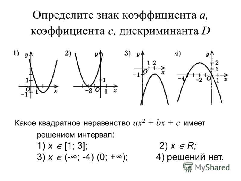 Определите знак коэффициента а, коэффициента с, дискриминанта D Какое квадратное неравенство ах 2 + bx + c имеет решением интервал : 1) x [1; 3];2) x R; 3) х (-; -4) (0; +); 4) решений нет.