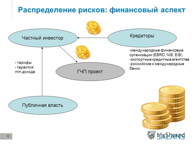 12 Распределение рисков: финансовый аспект ГЧП проект Частный инвестор Кредиторы Публичная власть -международные финансовые организации (EBRD, NIB, EIB) -экспортные кредитные агентства -российские и международные банки - тарифы - гарантия min дохода