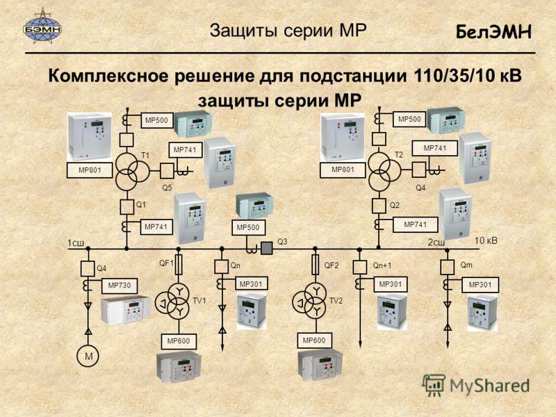 БелЭМН защиты серии МР Комплексное решение для подстанции 110/35/10 кВ 10 кВ 2сш 1сш T1 T2 Q1 Q2 Q3 Q4 QmQm TV2 QF2 QnQn Qn+1 TV1 QF1 М Защиты серии МР Q4 Q5 МР730МР600 МР801 МР500 МР741 МР301