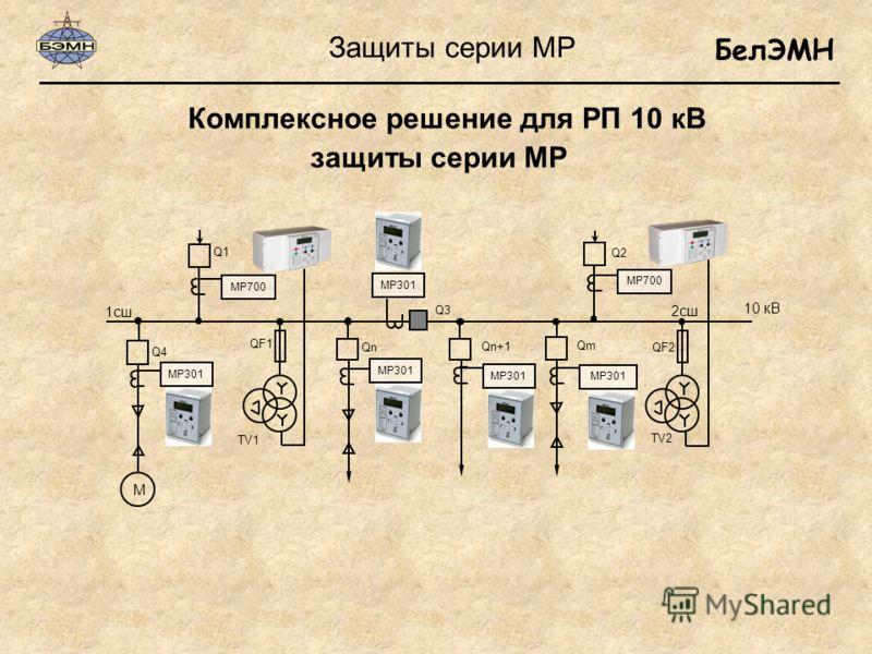 БелЭМН защиты серии МР Комплексное решение для РП 10 кВ 10 кВ 2сш 1сш Q1 Q2 Q3 Q4 QnQn TV1 QF1 TV2 QF2 М Защиты серии МР Qn+1 МР301 QmQm МР700 МР301