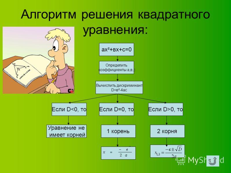 Решите уравнение по алгоритму: 4х 2 -10=4х-2х^ 2