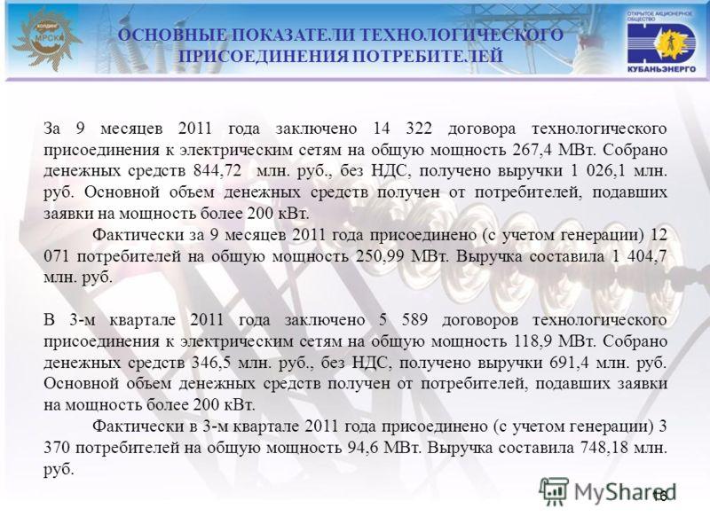 16 За 9 месяцев 2011 года заключено 14 322 договора технологического присоединения к электрическим сетям на общую мощность 267,4 МВт. Собрано денежных средств 844,72 млн. руб., без НДС, получено выручки 1 026,1 млн. руб. Основной объем денежных средс