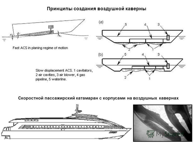 Принципы создания воздушной каверны Скоростной пассажирский катамаран с корпусами на воздушных кавернах