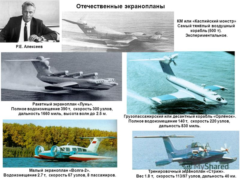 Отечественные экранопланы Р.Е. Алексеев КМ или «Каспийский монстр» Самый тяжёлый воздушный корабль (500 т). Экспериментальное. Ракетный экраноплан «Лунь». Полное водоизмещение 390 т, скорость 300 узлов, дальность 1660 миль, высота волн до 2.5 м. Груз