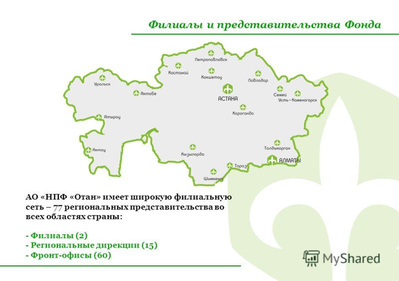 АО «НПФ «Отан» имеет широкую филиальную сеть – 77 региональных представительства во всех областях страны: - Филиалы (2) - Региональные дирекции (15) - Фронт-офисы (60) Филиалы и представительства Фонда