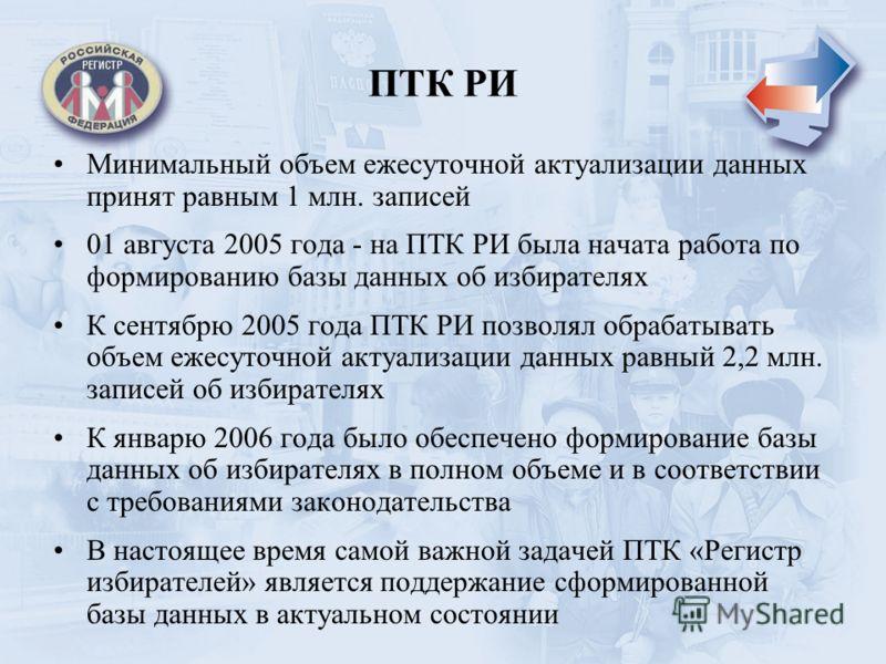 ПТК РИ Минимальный объем ежесуточной актуализации данных принят равным 1 млн. записей 01 августа 2005 года - на ПТК РИ была начата работа по формированию базы данных об избирателях К сентябрю 2005 года ПТК РИ позволял обрабатывать объем ежесуточной а
