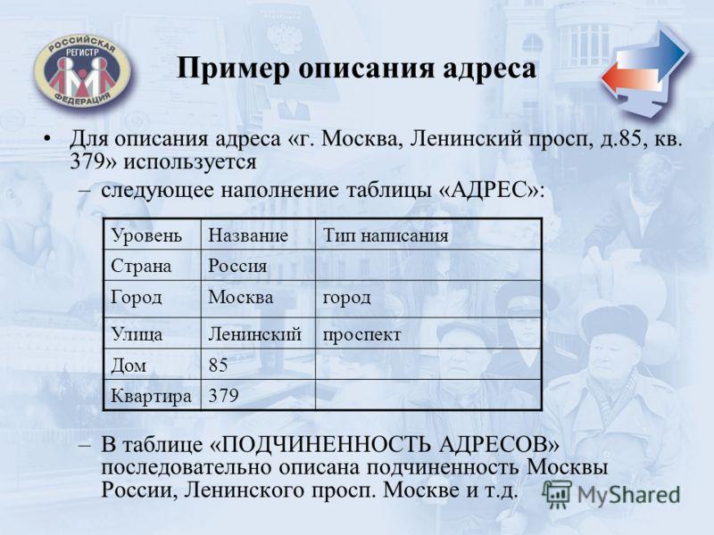 Пример описания адреса Для описания адреса «г. Москва, Ленинский просп, д.85, кв. 379» используется –следующее наполнение таблицы «АДРЕС»: –В таблице «ПОДЧИНЕННОСТЬ АДРЕСОВ» последовательно описана подчиненность Москвы России, Ленинского просп. Москв