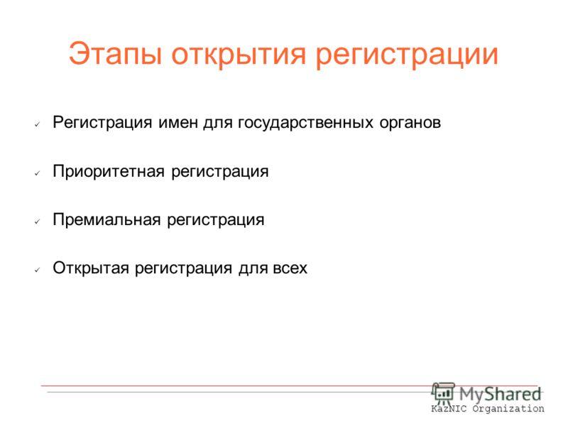 Этапы открытия регистрации Регистрация имен для государственных органов Приоритетная регистрация Премиальная регистрация Открытая регистрация для всех KazNIC Organization