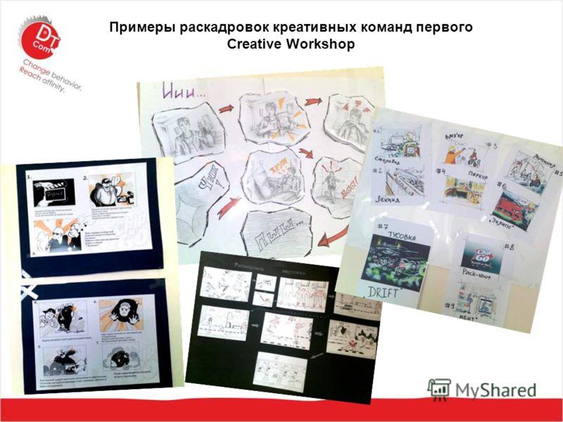 Примеры раскадровок креативных команд первого Creative Workshop