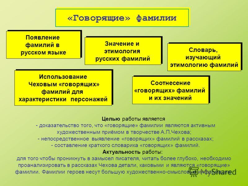 Целью работы является - доказательство того, что «говорящие» фамилии являются активным художественным приёмом в творчестве А.П.Чехова; - непосредственное выявление «говорящих» фамилий в рассказах; - составление краткого словарика «говорящих» фамилий.