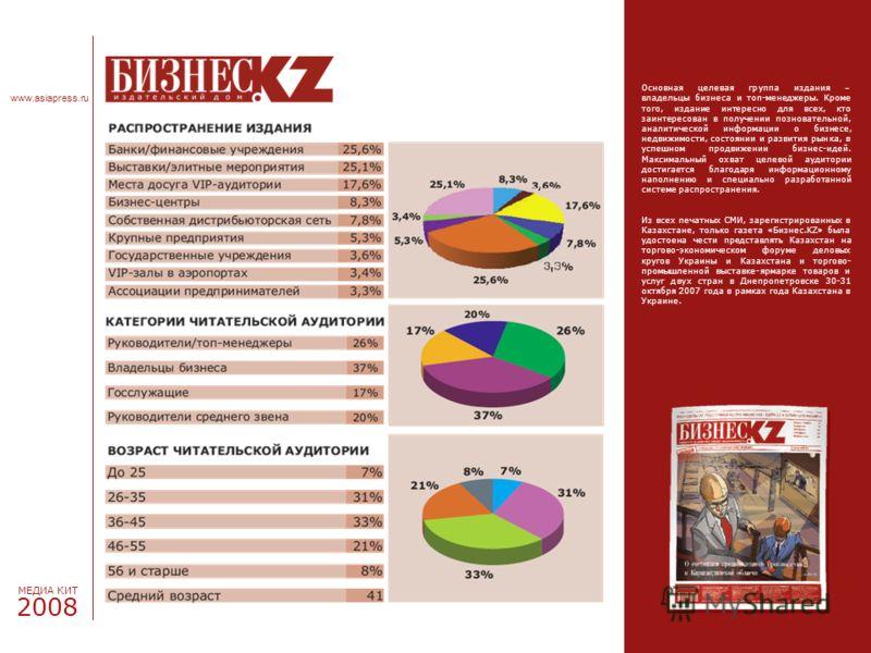 2008 МЕДИА КИТ www.asiapress.ru Основная целевая группа издания – владельцы бизнеса и топ-менеджеры. Кроме того, издание интересно для всех, кто заинтересован в получении позновательной, аналитической информации о бизнесе, недвижимости, состоянии и р