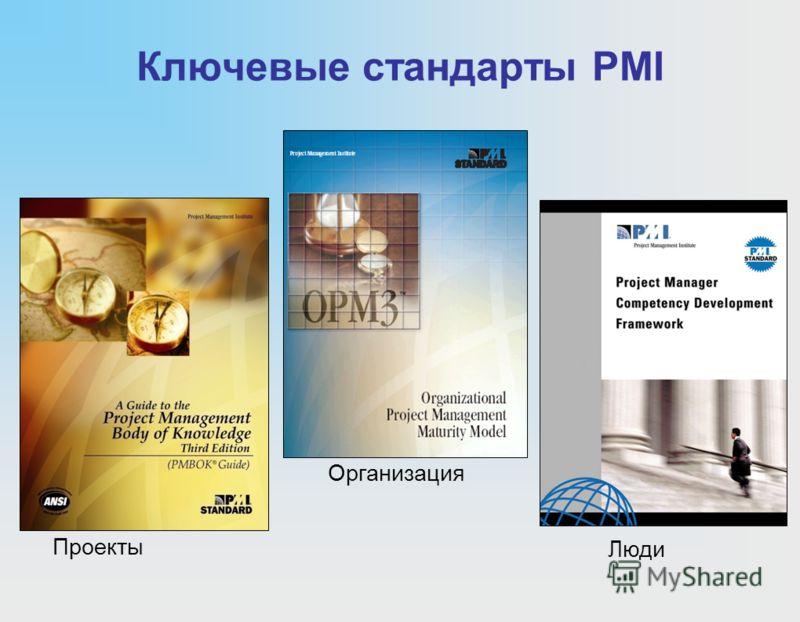 Ключевые стандарты PMI Люди Организация Проекты