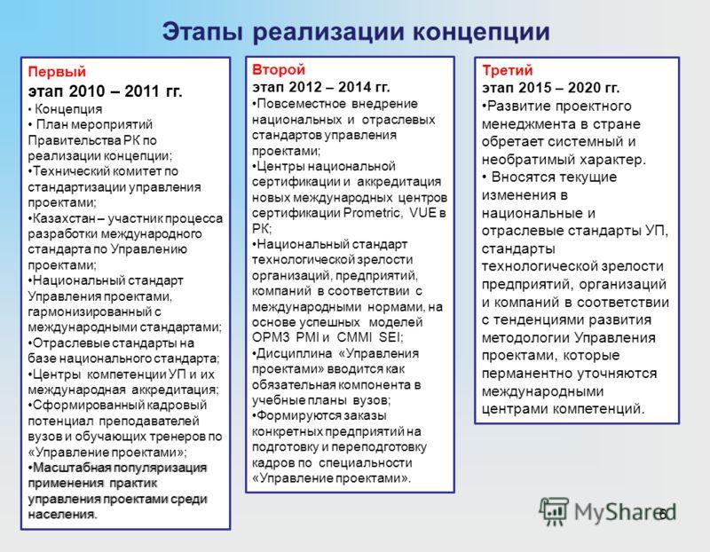 Этапы реализации концепции 6 Первый этап 2010 – 2011 гг. Концепция План мероприятий Правительства РК по реализации концепции; Технический комитет по стандартизации управления проектами; Казахстан – участник процесса разработки международного стандарт