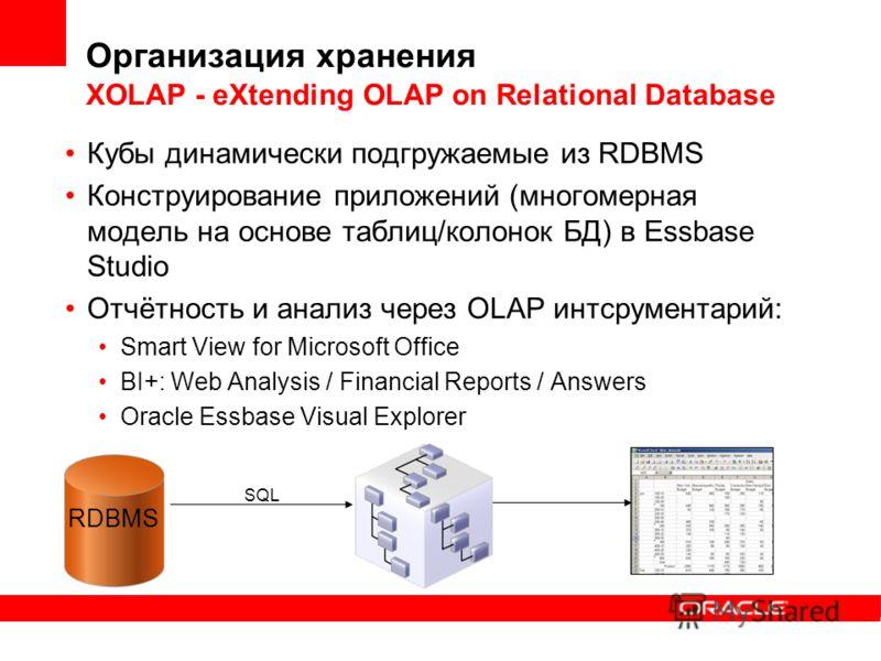 Организация хранения XOLAP - eXtending OLAP on Relational Database Кубы динамически подгружаемые из RDBMS Конструирование приложений (многомерная модель на основе таблиц/колонок БД) в Essbase Studio Отчётность и анализ через OLAP интсрументарий: Smar