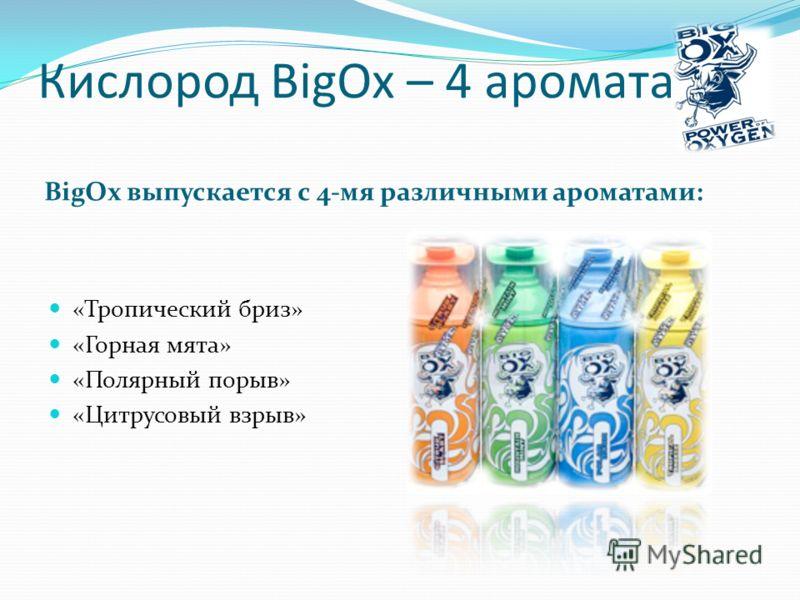BigOx выпускается с 4-мя различными ароматами: «Тропический бриз» «Горная мята» «Полярный порыв» «Цитрусовый взрыв» Кислород BigOx – 4 аромата