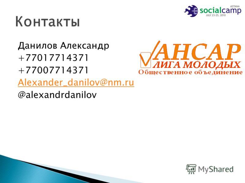 Данилов Александр +77017714371 +77007714371 Alexander_danilov@nm.ru @alexandrdanilov