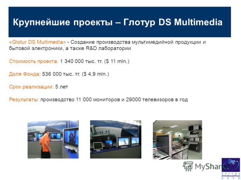 Крупнейшие проекты – Глотур DS Multimedia «Glotur DS Multimedia» - Создание производства мультимедийной продукции и бытовой электроники, а также R&D лаборатории Стоимость проекта: 1 340 000 тыс. тг. ($ 11 mln.) Доля Фонда: 536 000 тыс. тг. ($ 4,9 mln
