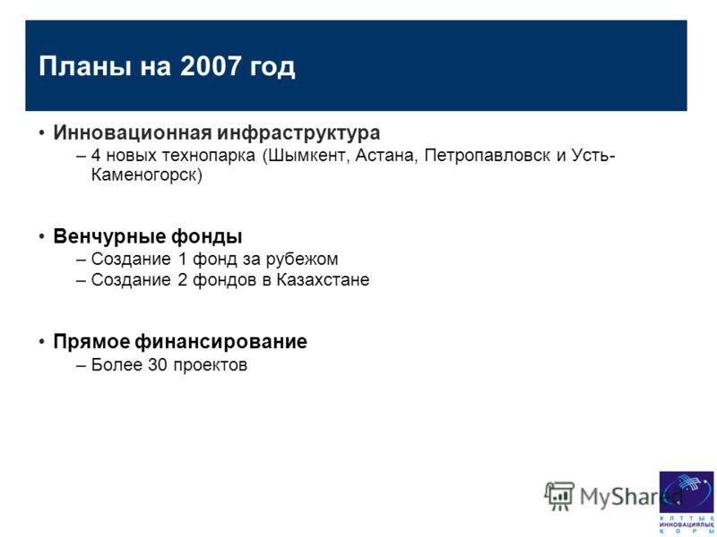 Планы на 2007 год Инновационная инфраструктура –4 новых технопарка (Шымкент, Астана, Петропавловск и Усть- Каменогорск) Венчурные фонды –Создание 1 фонд за рубежом –Создание 2 фондов в Казахстане Прямое финансирование –Более 30 проектов