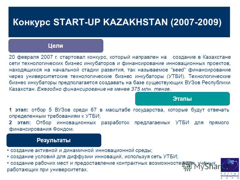 Конкурс START-UP KAZAKHSTAN (2007-2009) Цели Этапы Результаты 20 февраля 2007 г. стартовал конкурс, который направлен на создание в Казахстане сети технологических бизнес инкубаторов и финансирование инновационных проектов, находящихся на начальной с