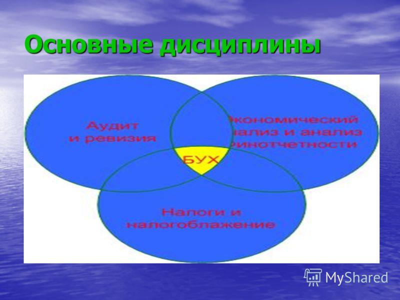 Основные дисциплины
