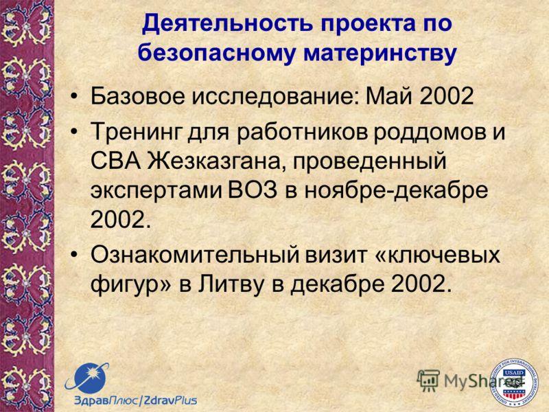 Деятельность проекта по безопасному материнству Базовое исследование: Май 2002 Тренинг для работников роддомов и СВА Жезказгана, проведенный экспертами ВОЗ в ноябре-декабре 2002. Ознакомительный визит «ключевых фигур» в Литву в декабре 2002.