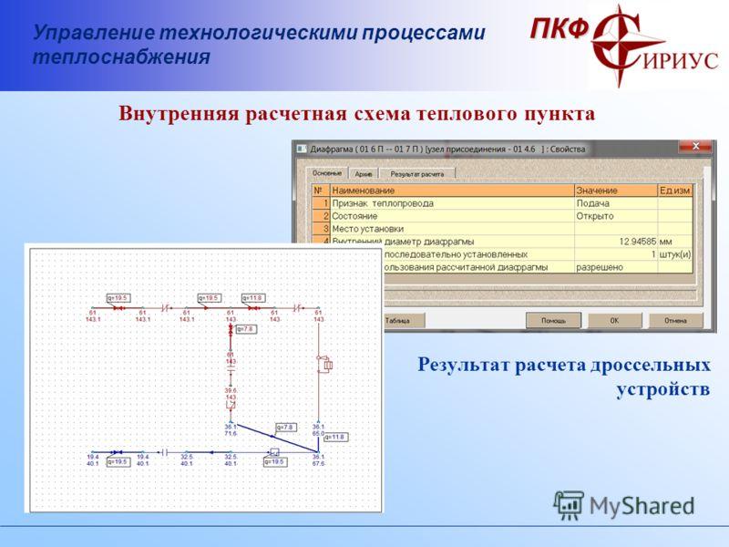 Управление технологическими процессами теплоснабжения ПКФ Внутренняя расчетная схема теплового пункта Результат расчета дроссельных устройств