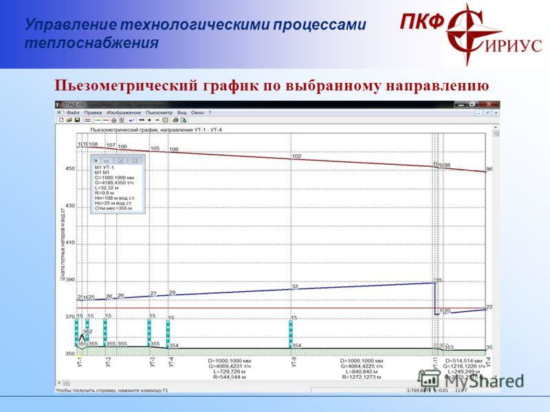 Управление технологическими процессами теплоснабжения ПКФ Пьезометрический график по выбранному направлению