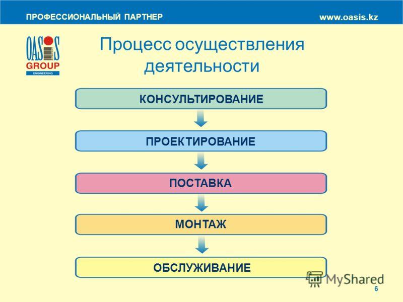 ПРОФЕССИОНАЛЬНЫЙ ПАРТНЕР www.oasis.kz Процесc осуществления деятельности КОНСУЛЬТИРОВАНИЕ ПРОЕКТИРОВАНИЕ ПОСТАВКА МОНТАЖ ОБСЛУЖИВАНИЕ 6