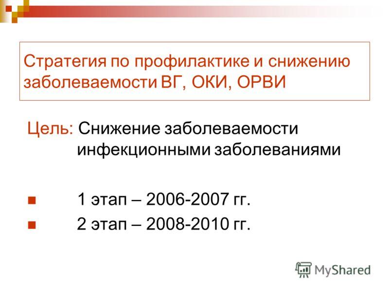 Стратегия по профилактике и снижению заболеваемости ВГ, ОКИ, ОРВИ Цель: Снижение заболеваемости инфекционными заболеваниями 1 этап – 2006-2007 гг. 2 э