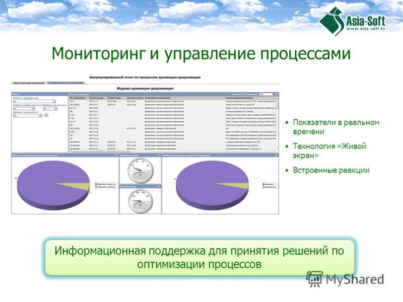 Мониторинг и управление процессами Показатели в реальном времени Технология «Живой экран» Встроенные реакции Информационная поддержка для принятия решений по оптимизации процессов