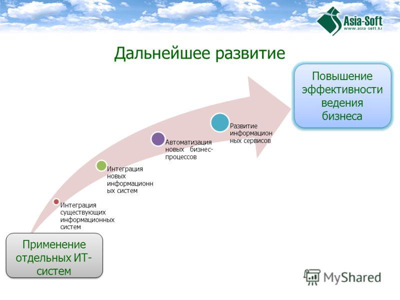Дальнейшее развитие Интеграция существующих информационных систем Интеграция новых информационн ых систем Автоматизация новых бизнес- процессов Развитие информацион ных сервисов Повышение эффективности ведения бизнеса Применение отдельных ИТ- систем