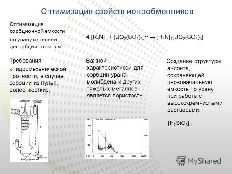 Оптимизация свойств ионообменников Оптимизация сорбционной емкости по урану и степени десорбции со смолы. 4 [R 4 N] + + [UO 2 (SO 4 ) 3 ] 4- [R 4 N] 4 [UO 2 (SO 4 ) 3 ] Требования к гидромеханической прочности, в случае сорбции из пульп, более жестки