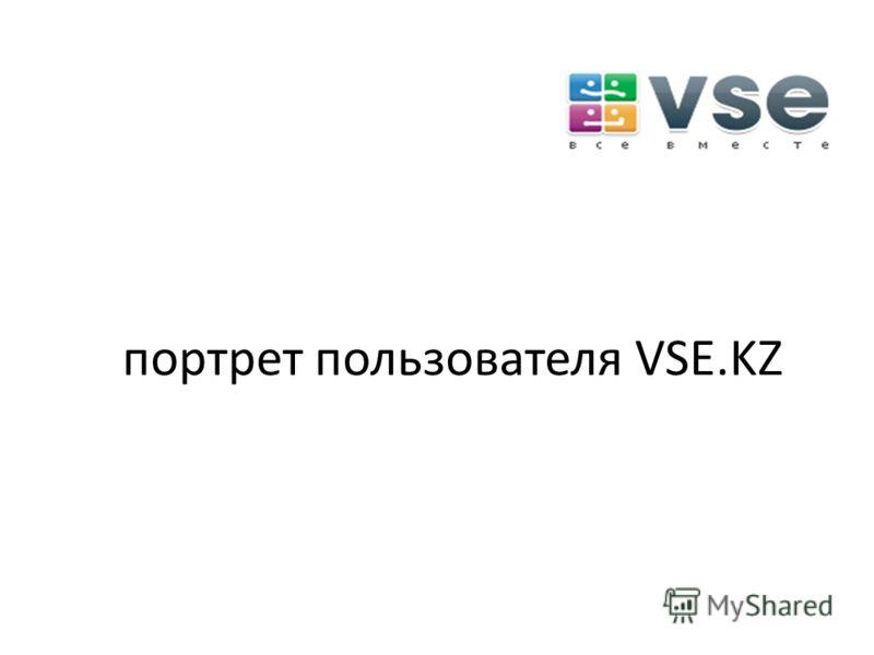 портрет пользователя VSE.KZ