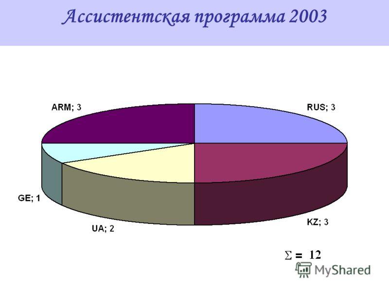 Ассистентская программа 2003
