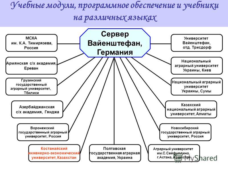 Университет россия костанайский