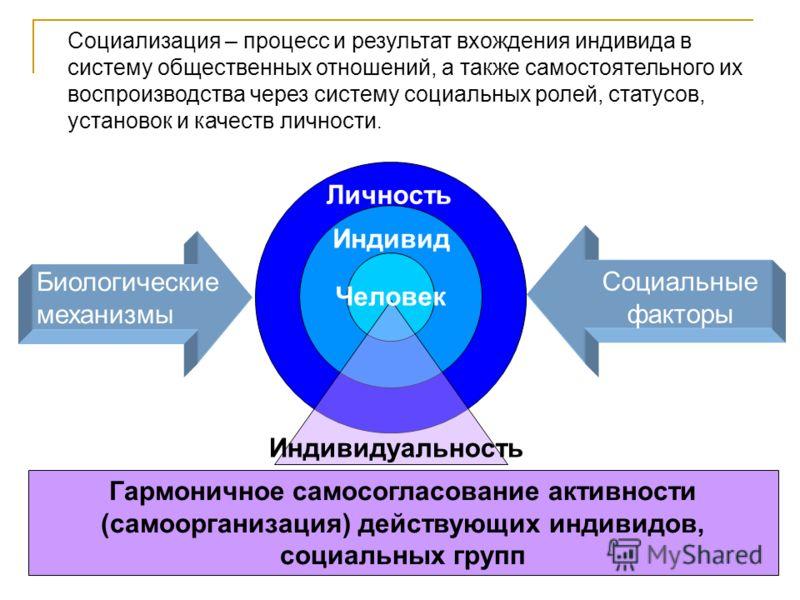 Социализация – процесс и результат вхождения индивида в систему общественных отношений, а также самостоятельного их воспроизводства через систему социальных ролей, статусов, установок и качеств личности. Биологические механизмы Индивид Личность Челов