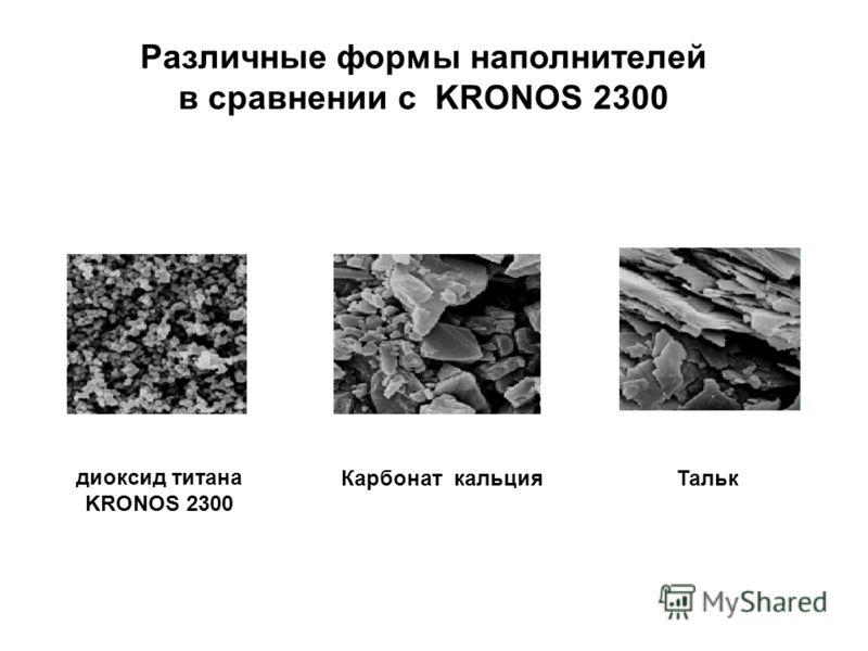 диоксид титана KRONOS 2300 Карбонат кальцияТальк Различные формы наполнителей в сравнении с KRONOS 2300
