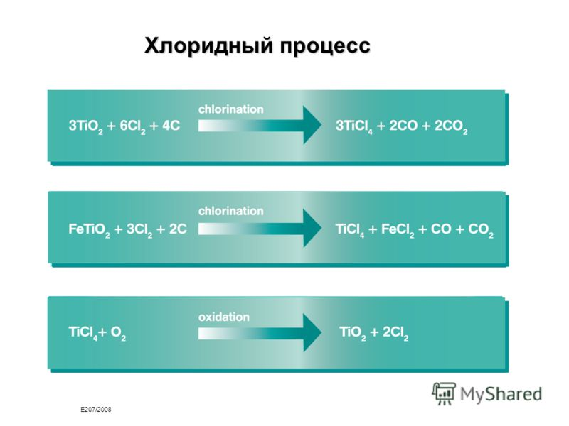Хлоридный процесс Хлоридный процесс E207/2008