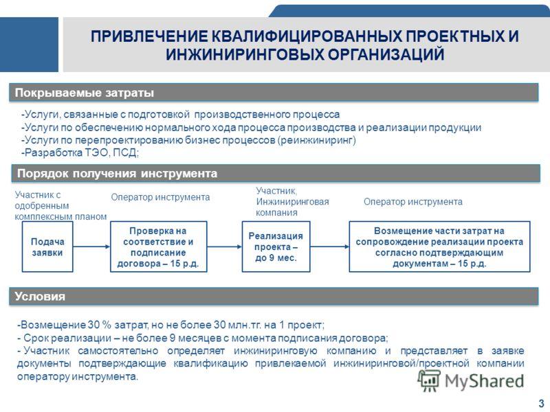 3 ПРИВЛЕЧЕНИЕ КВАЛИФИЦИРОВАННЫХ ПРОЕКТНЫХ И ИНЖИНИРИНГОВЫХ ОРГАНИЗАЦИЙ -Услуги, связанные с подготовкой производственного процесса -Услуги по обеспечению нормального хода процесса производства и реализации продукции -Услуги по перепроектированию бизн